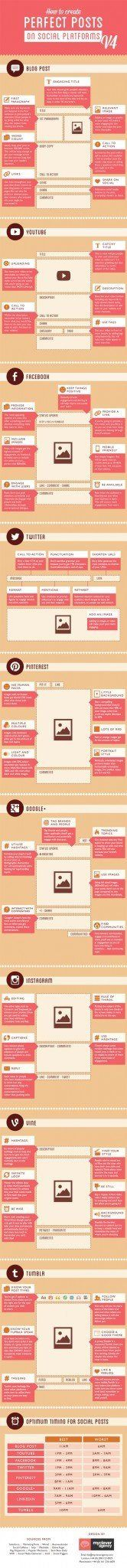 how-craft-perfect-social-post-infographic