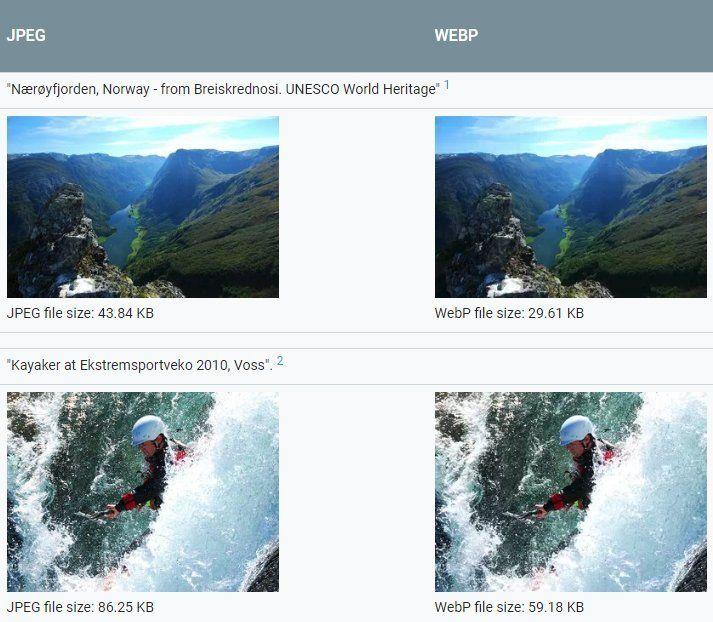 Τι είναι το WebP